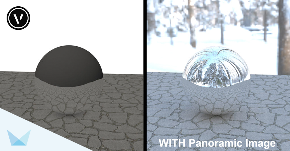 Custom Renderworks Style Panoramic Background
